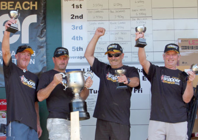 Winning Team Milton Arnold, Darin Maxwell, Graeme Newlands and Mike Dowden $4,000